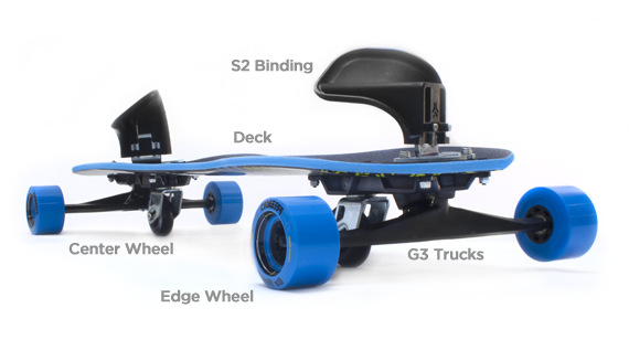 freebord explained freebord south africa official website